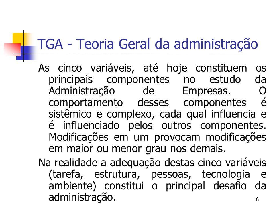 6 TGA - Teoria Geral da administração As cinco variáveis, até hoje constituem os principais componentes no estudo da Administração de Empresas. O comp