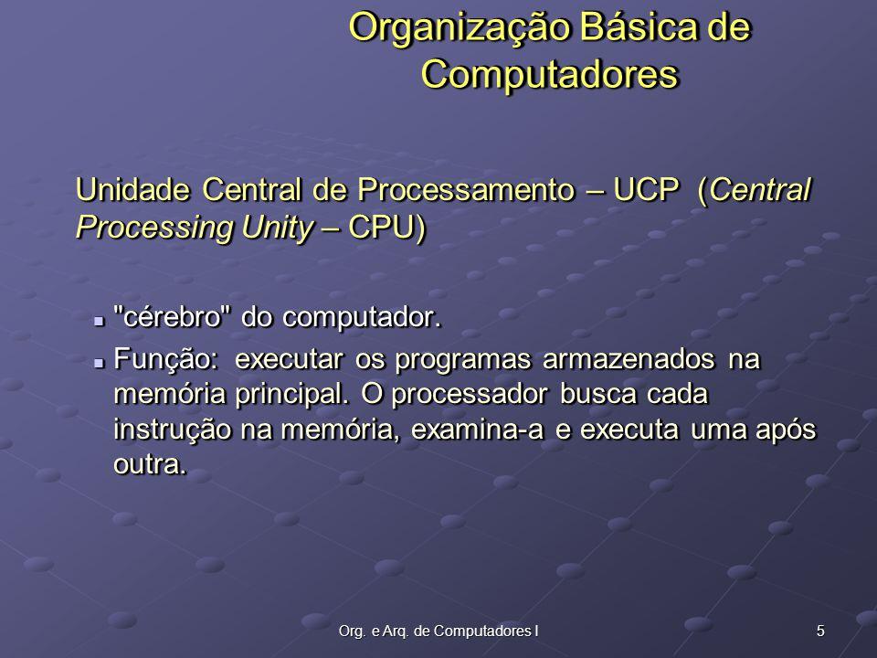 16Org.e Arq. de Computadores I Questão: Porque então a tecnologia RISC não suplantou a CISC .