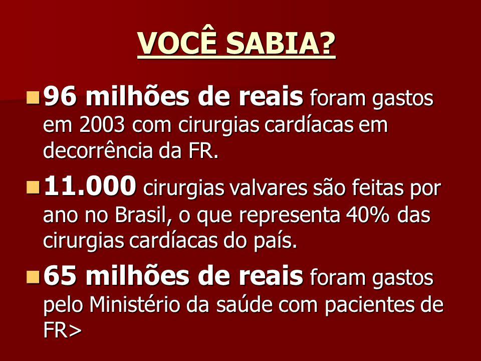 VOCÊ SABIA.96 milhões de reais foram gastos em 2003 com cirurgias cardíacas em decorrência da FR.