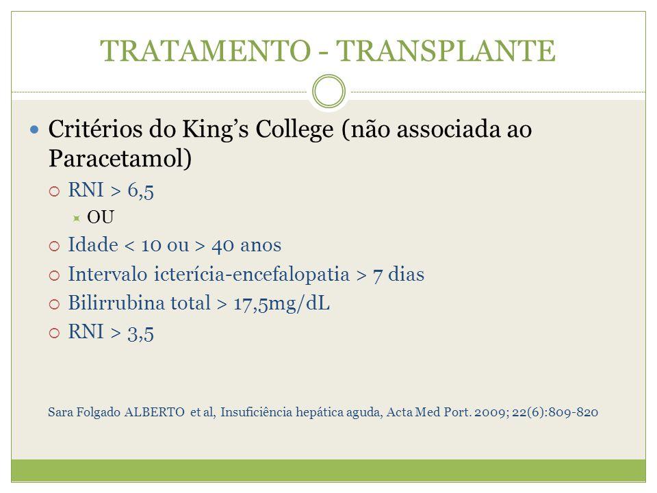 TRATAMENTO - TRANSPLANTE Critérios do Kings College (não associada ao Paracetamol) RNI > 6,5 OU Idade 40 anos Intervalo icterícia-encefalopatia > 7 dias Bilirrubina total > 17,5mg/dL RNI > 3,5 Sara Folgado ALBERTO et al, Insuficiência hepática aguda, Acta Med Port.