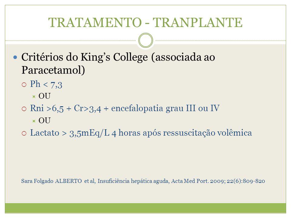 TRATAMENTO - TRANPLANTE Critérios do Kings College (associada ao Paracetamol) Ph < 7,3 OU Rni >6,5 + Cr>3,4 + encefalopatia grau III ou IV OU Lactato > 3,5mEq/L 4 horas após ressuscitação volêmica Sara Folgado ALBERTO et al, Insuficiência hepática aguda, Acta Med Port.