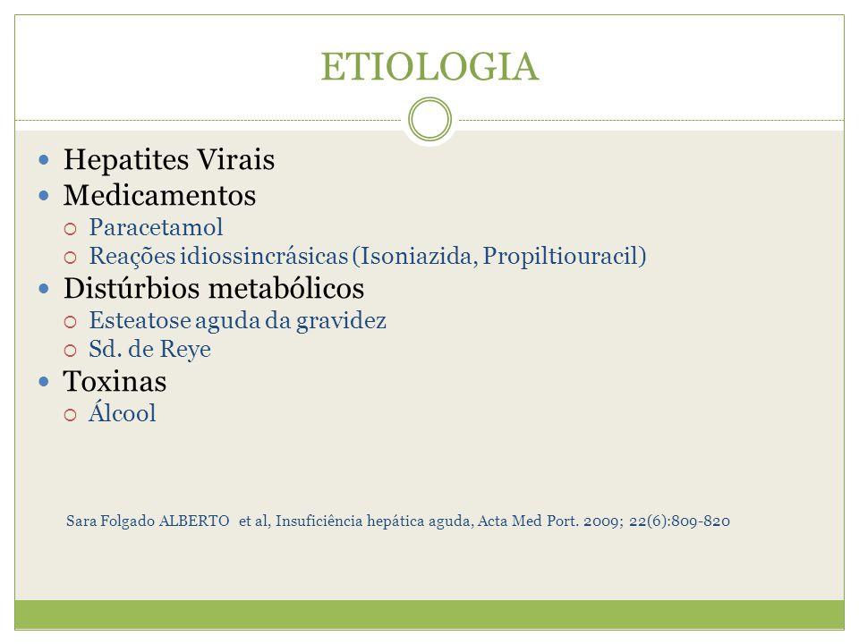 ETIOLOGIA Hepatites Virais Medicamentos Paracetamol Reações idiossincrásicas (Isoniazida, Propiltiouracil) Distúrbios metabólicos Esteatose aguda da gravidez Sd.