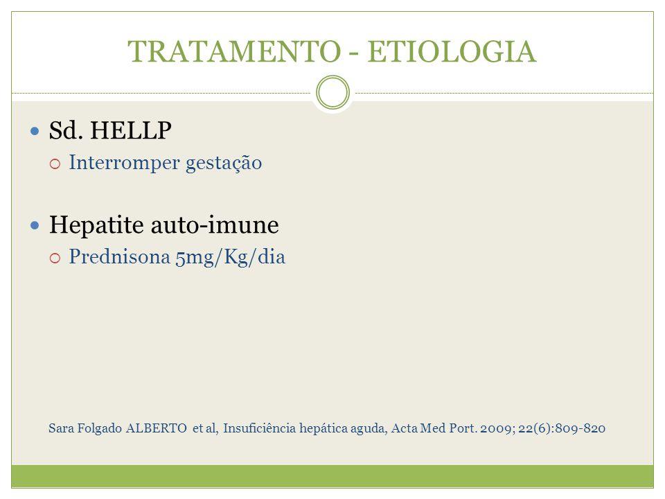 TRATAMENTO - ETIOLOGIA Sd.