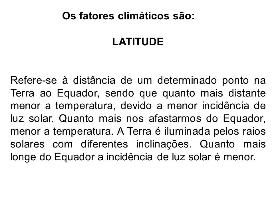 Os fatores climáticos são: LATITUDE Refere-se à distância de um determinado ponto na Terra ao Equador, sendo que quanto mais distante menor a temperat