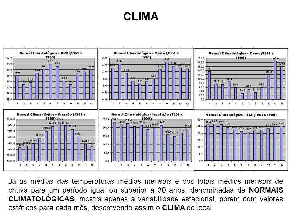 CLIMA Já as médias das temperaturas médias mensais e dos totais médios mensais de chuva para um período igual ou superior a 30 anos, denominadas de NO
