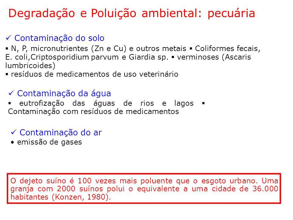 Degradação e Poluição ambiental: pecuária Contaminação do solo N, P, micronutrientes (Zn e Cu) e outros metais Coliformes fecais, E.