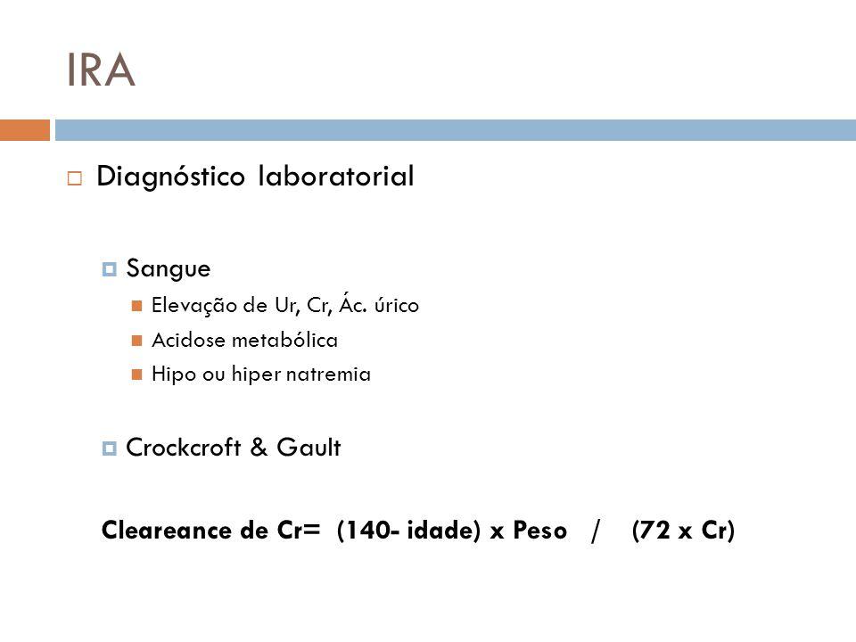 IRA Diagnóstico laboratorial Sangue Elevação de Ur, Cr, Ác. úrico Acidose metabólica Hipo ou hiper natremia Crockcroft & Gault Cleareance de Cr= (140-
