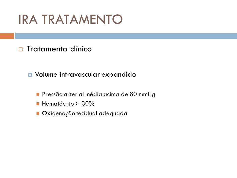 IRA TRATAMENTO Tratamento clínico Volume intravascular expandido Pressão arterial média acima de 80 mmHg Hematócrito > 30% Oxigenação tecidual adequad