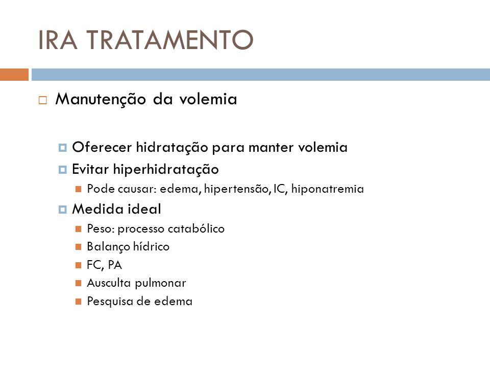 IRA TRATAMENTO Manutenção da volemia Oferecer hidratação para manter volemia Evitar hiperhidratação Pode causar: edema, hipertensão, IC, hiponatremia