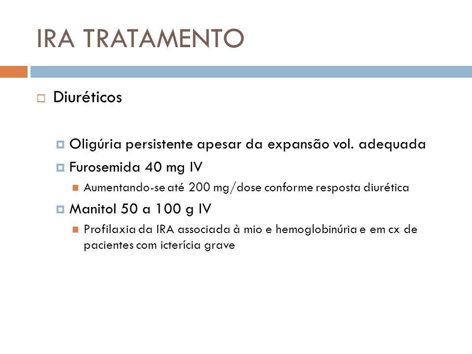 IRA TRATAMENTO Diuréticos Oligúria persistente apesar da expansão vol. adequada Furosemida 40 mg IV Aumentando-se até 200 mg/dose conforme resposta di