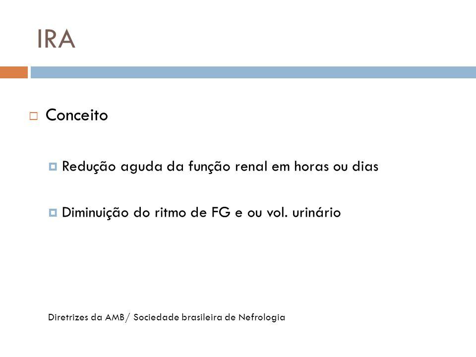 Conceito Redução aguda da função renal em horas ou dias Diminuição do ritmo de FG e ou vol. urinário Diretrizes da AMB/ Sociedade brasileira de Nefrol
