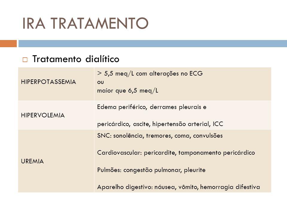 IRA TRATAMENTO Tratamento dialítico HIPERPOTASSEMIA > 5,5 meq/L com alterações no ECG ou maior que 6,5 meq/L HIPERVOLEMIA Edema periférico, derrames p