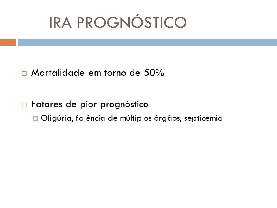 IRA PROGNÓSTICO Mortalidade em torno de 50% Fatores de pior prognóstico Oligúria, falência de múltiplos órgãos, septicemia