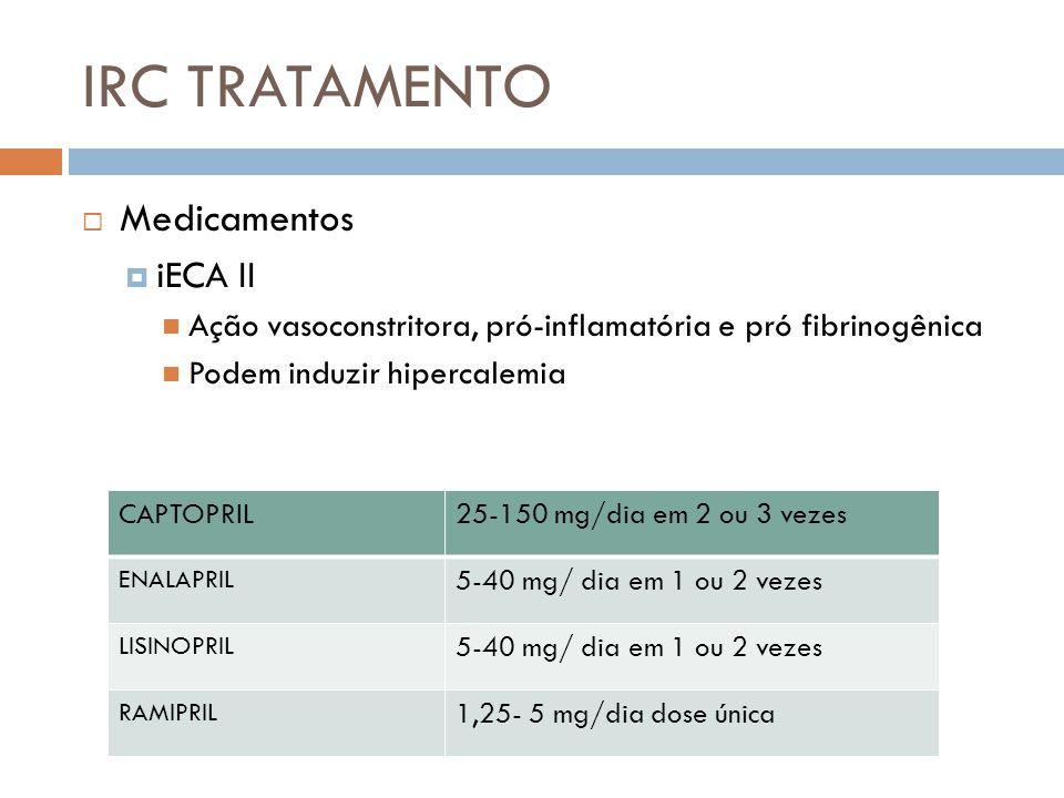 IRC TRATAMENTO Medicamentos iECA II Ação vasoconstritora, pró-inflamatória e pró fibrinogênica Podem induzir hipercalemia CAPTOPRIL25-150 mg/dia em 2