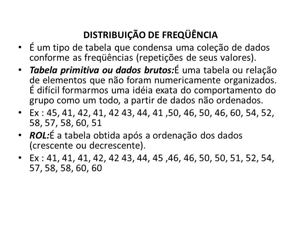 DISTRIBUIÇÃO DE FREQÜÊNCIA É um tipo de tabela que condensa uma coleção de dados conforme as freqüências (repetições de seus valores). Tabela primitiv