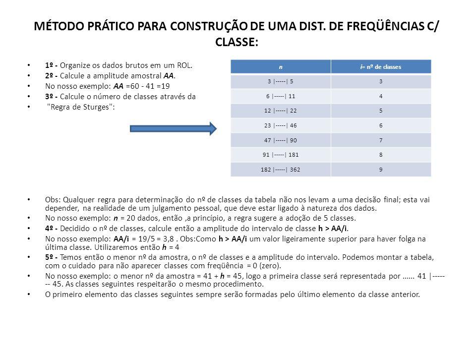 MÉTODO PRÁTICO PARA CONSTRUÇÃO DE UMA DIST. DE FREQÜÊNCIAS C/ CLASSE: 1º - Organize os dados brutos em um ROL. 2º - Calcule a amplitude amostral AA. N
