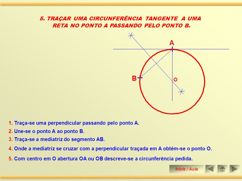 6.Traça-se uma perpendicular ao raio OG passando pelo ponto G obtendo a tangente pedida.