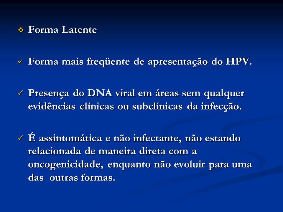 Forma Latente Forma Latente Forma mais freqüente de apresentação do HPV. Forma mais freqüente de apresentação do HPV. Presença do DNA viral em áreas s