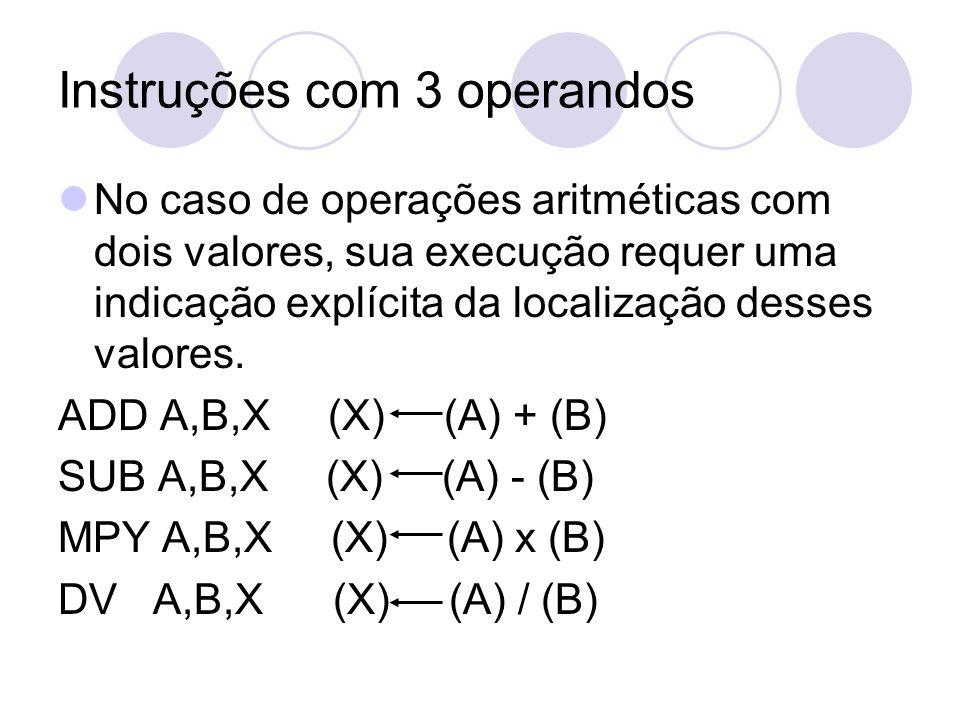 Instruções com 3 operandos No caso de operações aritméticas com dois valores, sua execução requer uma indicação explícita da localização desses valores.