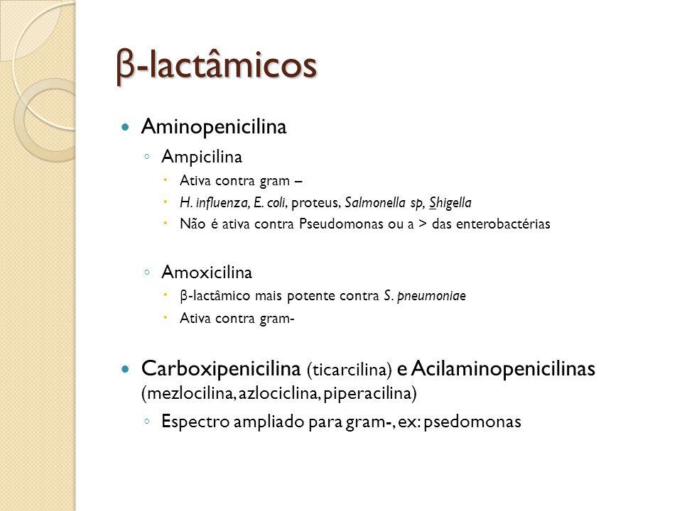 β -lactâmicos Aminopenicilina Ampicilina Ativa contra gram – H. influenza, E. coli, proteus, Salmonella sp, Shigella Não é ativa contra Pseudomonas ou