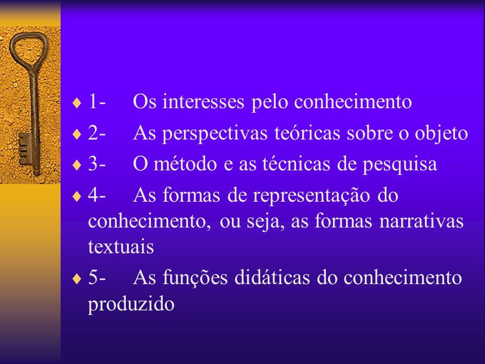 1- Os interesses pelo conhecimento 2- As perspectivas teóricas sobre o objeto 3- O método e as técnicas de pesquisa 4- As formas de representação do c