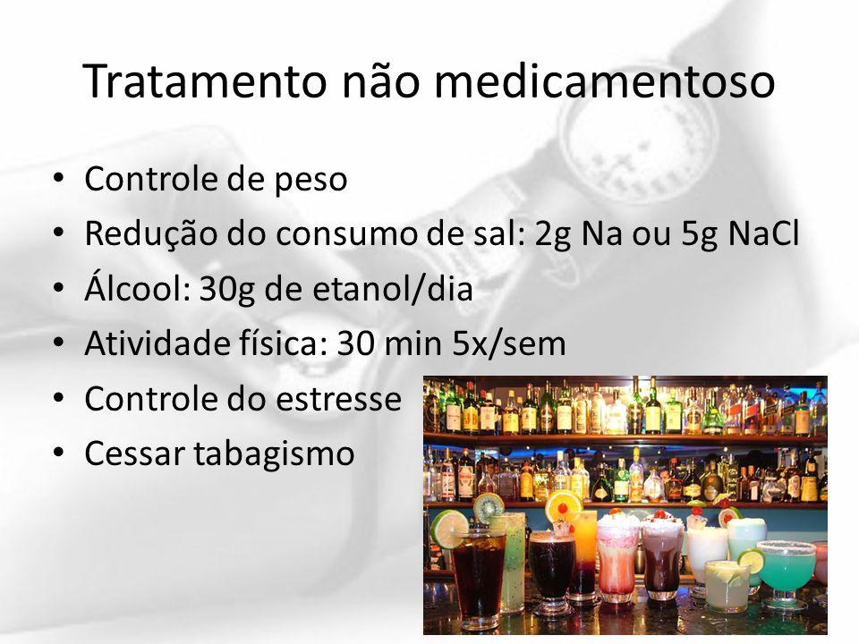 Tratamento não medicamentoso Controle de peso Redução do consumo de sal: 2g Na ou 5g NaCl Álcool: 30g de etanol/dia Atividade física: 30 min 5x/sem Co