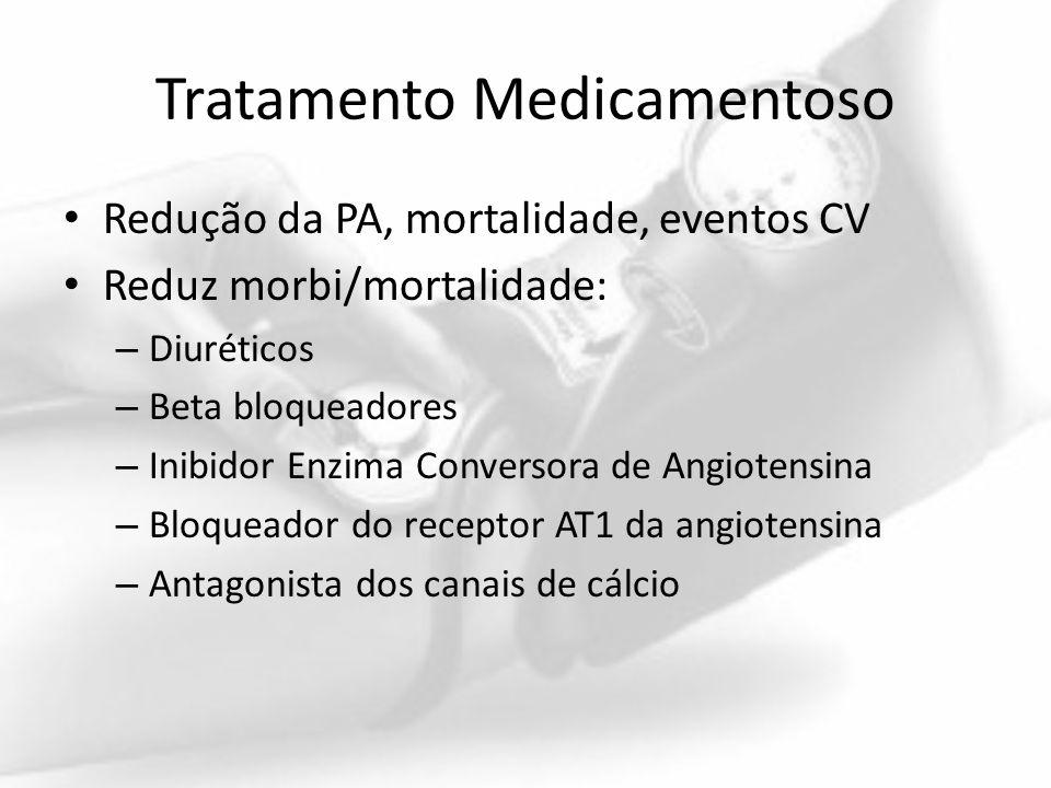 Tratamento Medicamentoso Redução da PA, mortalidade, eventos CV Reduz morbi/mortalidade: – Diuréticos – Beta bloqueadores – Inibidor Enzima Conversora
