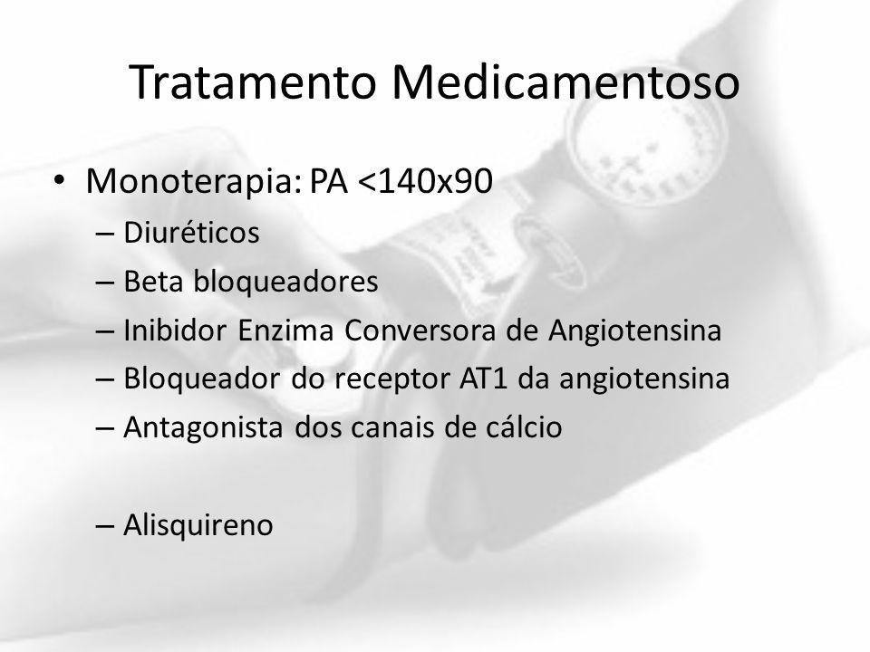 Tratamento Medicamentoso Monoterapia: PA <140x90 – Diuréticos – Beta bloqueadores – Inibidor Enzima Conversora de Angiotensina – Bloqueador do recepto