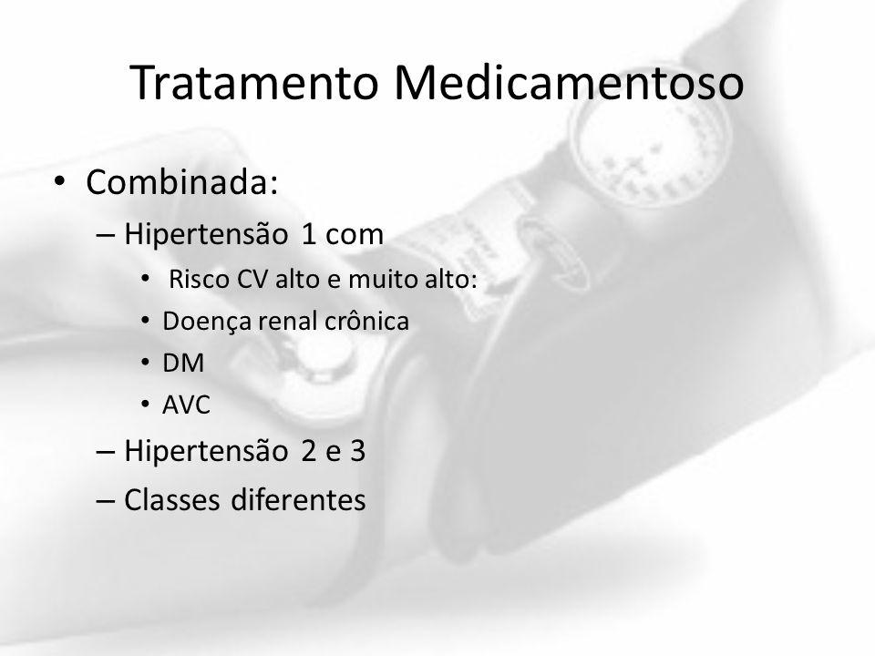 Tratamento Medicamentoso Combinada: – Hipertensão 1 com Risco CV alto e muito alto: Doença renal crônica DM AVC – Hipertensão 2 e 3 – Classes diferent