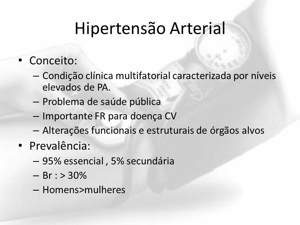 Hipertensão Arterial Conceito: – Condição clínica multifatorial caracterizada por níveis elevados de PA. – Problema de saúde pública – Importante FR p