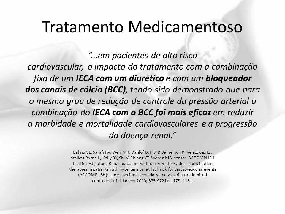 Tratamento Medicamentoso...em pacientes de alto risco cardiovascular, o impacto do tratamento com a combinação fixa de um IECA com um diurético e com