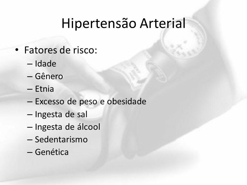 Hipertensão Arterial Fatores de risco: – Idade – Gênero – Etnia – Excesso de peso e obesidade – Ingesta de sal – Ingesta de álcool – Sedentarismo – Ge