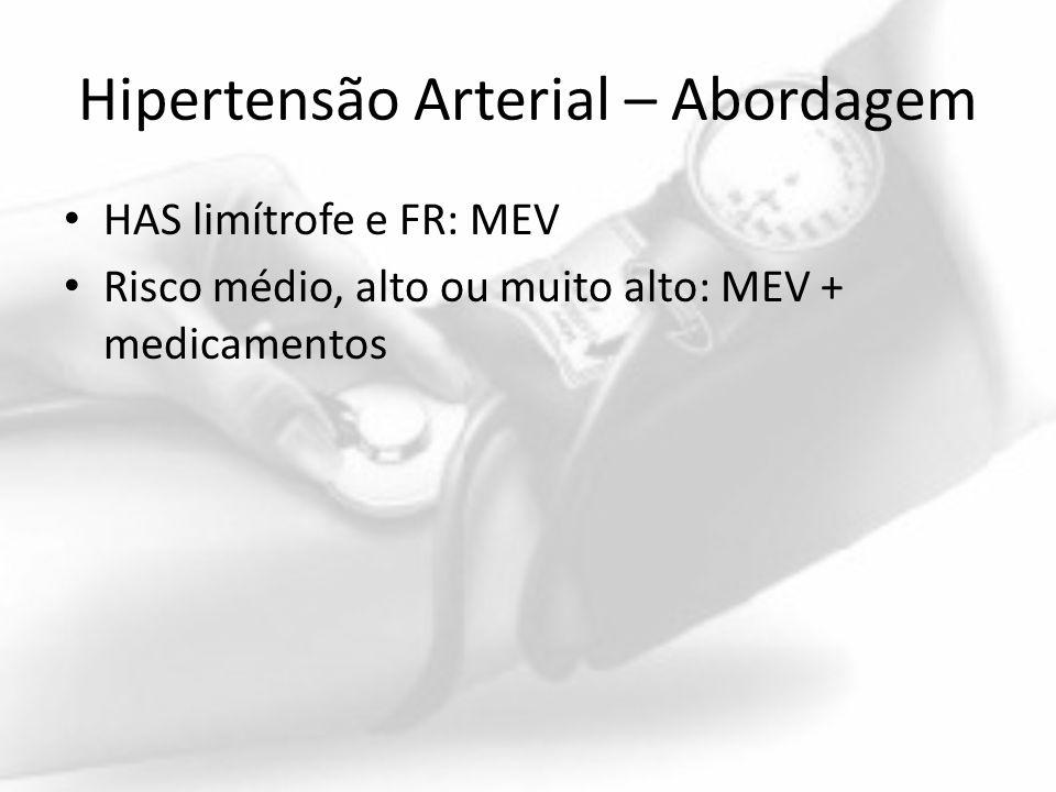Hipertensão Arterial – Abordagem HAS limítrofe e FR: MEV Risco médio, alto ou muito alto: MEV + medicamentos