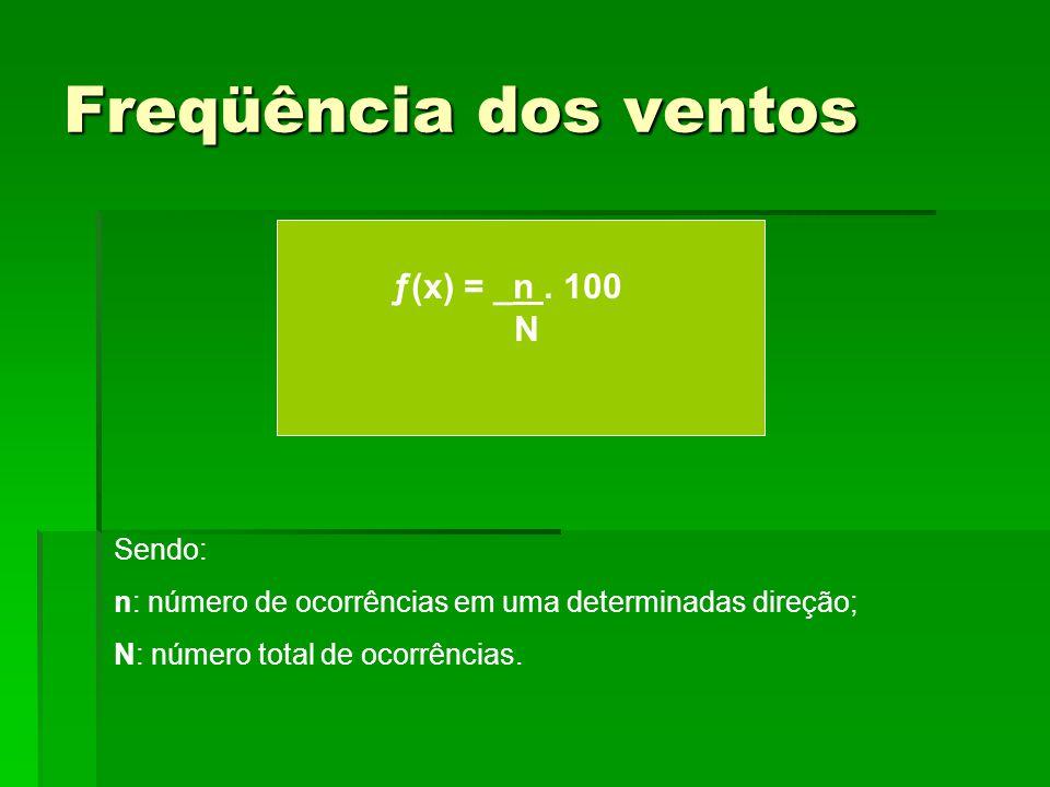 Freqüência dos ventos ƒ(x) = _n. 100 N Sendo: n: número de ocorrências em uma determinadas direção; N: número total de ocorrências.