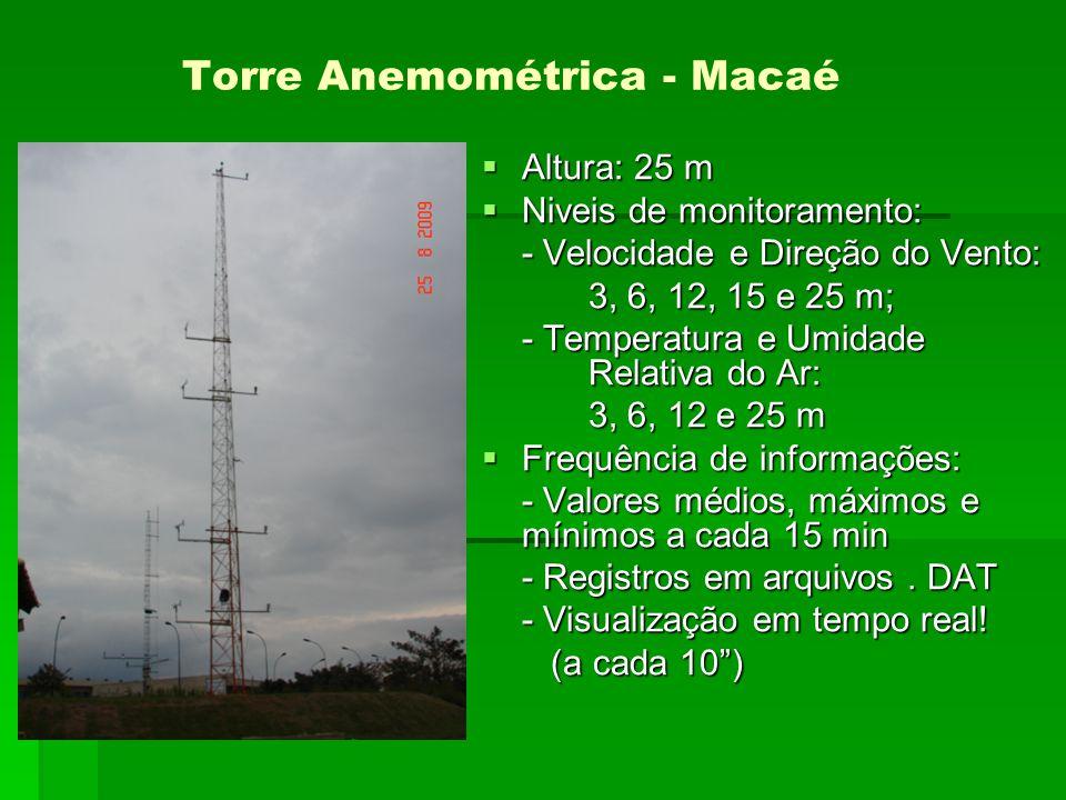 Torre Anemométrica - Macaé Altura: 25 m Altura: 25 m Niveis de monitoramento: Niveis de monitoramento: - Velocidade e Direção do Vento: 3, 6, 12, 15 e