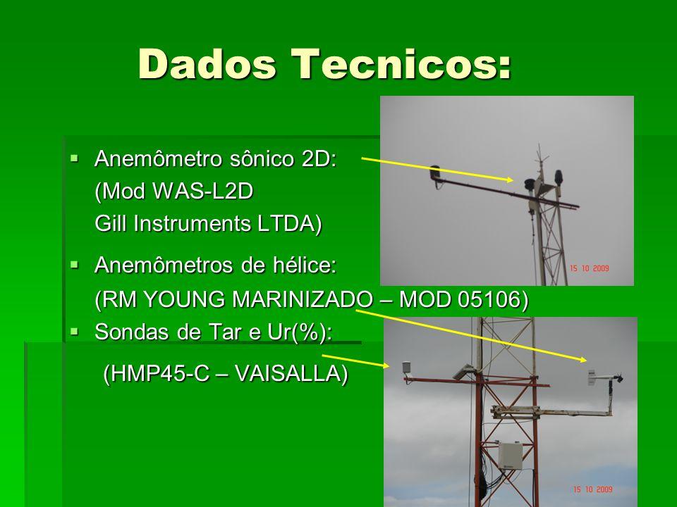 Dados Tecnicos: Anemômetro sônico 2D: Anemômetro sônico 2D: (Mod WAS-L2D Gill Instruments LTDA) Anemômetros de hélice: Anemômetros de hélice: (RM YOUN