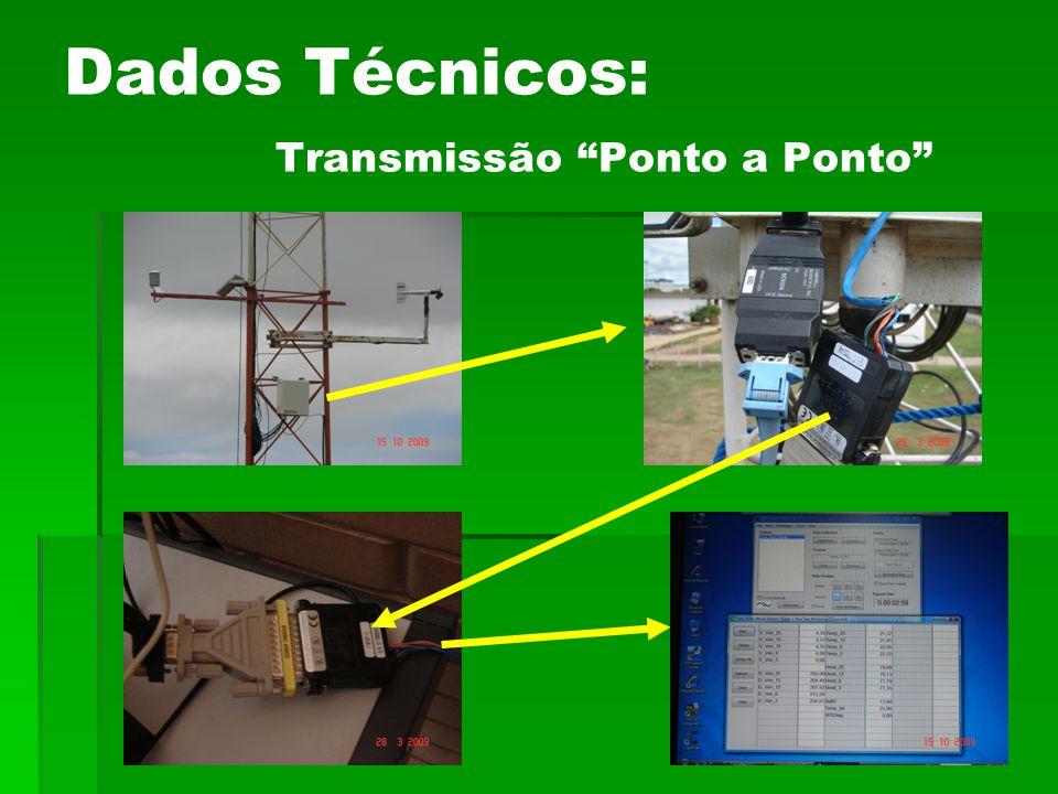 Dados Técnicos: Transmissão Ponto a Ponto