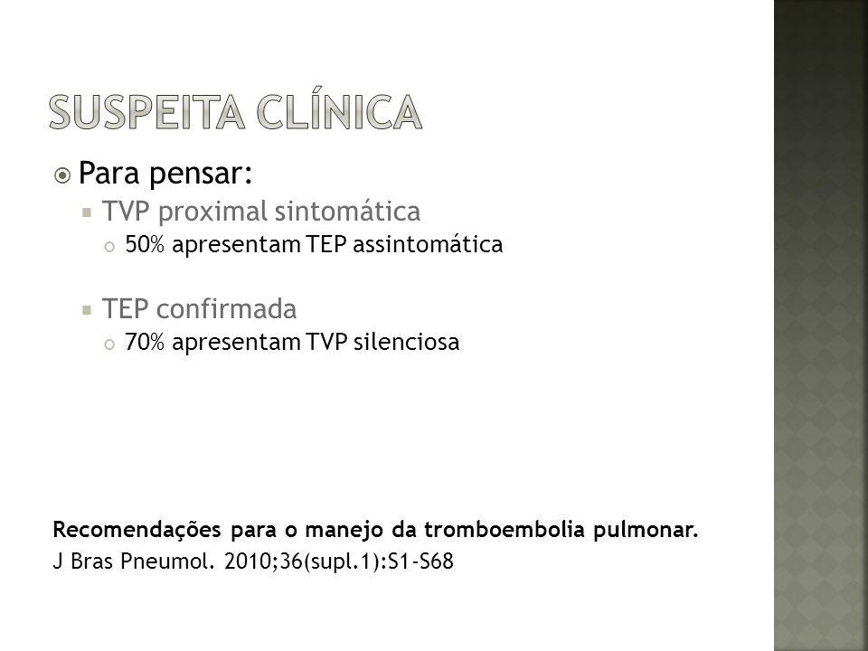Para pensar: TVP proximal sintomática 50% apresentam TEP assintomática TEP confirmada 70% apresentam TVP silenciosa Recomendações para o manejo da tro