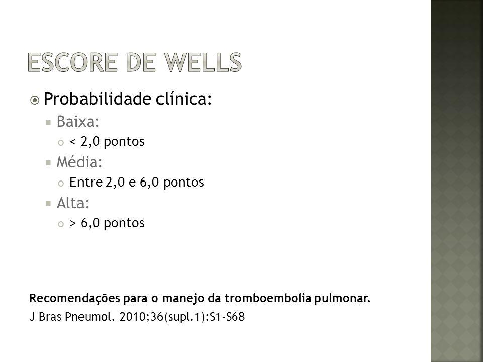 Probabilidade clínica: Baixa: < 2,0 pontos Média: Entre 2,0 e 6,0 pontos Alta: > 6,0 pontos Recomendações para o manejo da tromboembolia pulmonar. J B