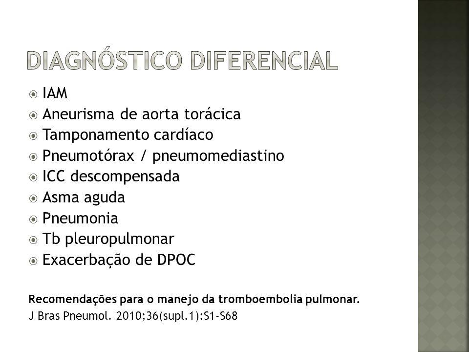 IAM Aneurisma de aorta torácica Tamponamento cardíaco Pneumotórax / pneumomediastino ICC descompensada Asma aguda Pneumonia Tb pleuropulmonar Exacerba