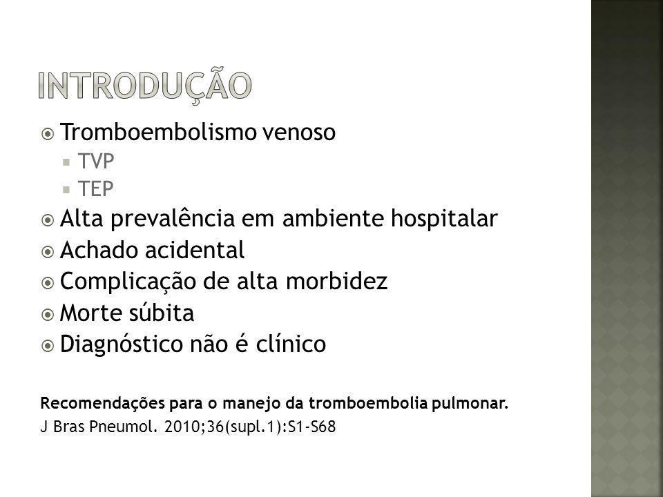 CRITÉRIOPONTUAÇÃO Sinais objetivos de TVP (edema, dor à palpação) 3,0 Taquicardia (FC > 100 bpm)1,5 Imobilização 3 dias consecutivos (exceto idas ao banheiro) ou cirurgia nas últimas 4 semanas 1,5