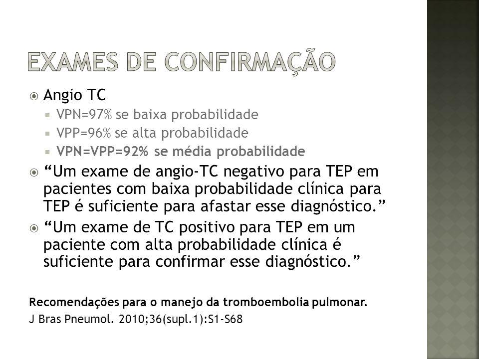 Angio TC VPN=97% se baixa probabilidade VPP=96% se alta probabilidade VPN=VPP=92% se média probabilidade Um exame de angio-TC negativo para TEP em pac
