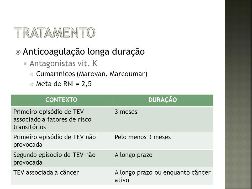 Anticoagulação longa duração Antagonistas vit. K Cumarínicos (Marevan, Marcoumar) Meta de RNI = 2,5 CONTEXTODURAÇÃO Primeiro episódio de TEV associado