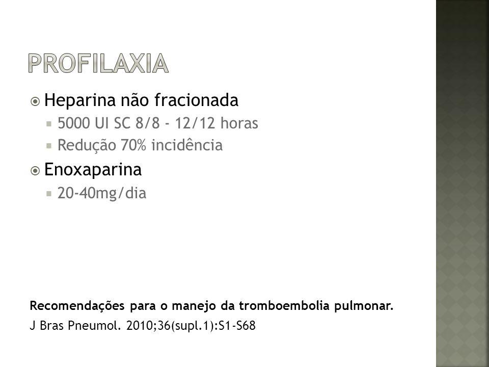 Heparina não fracionada 5000 UI SC 8/8 - 12/12 horas Redução 70% incidência Enoxaparina 20-40mg/dia Recomendações para o manejo da tromboembolia pulmo