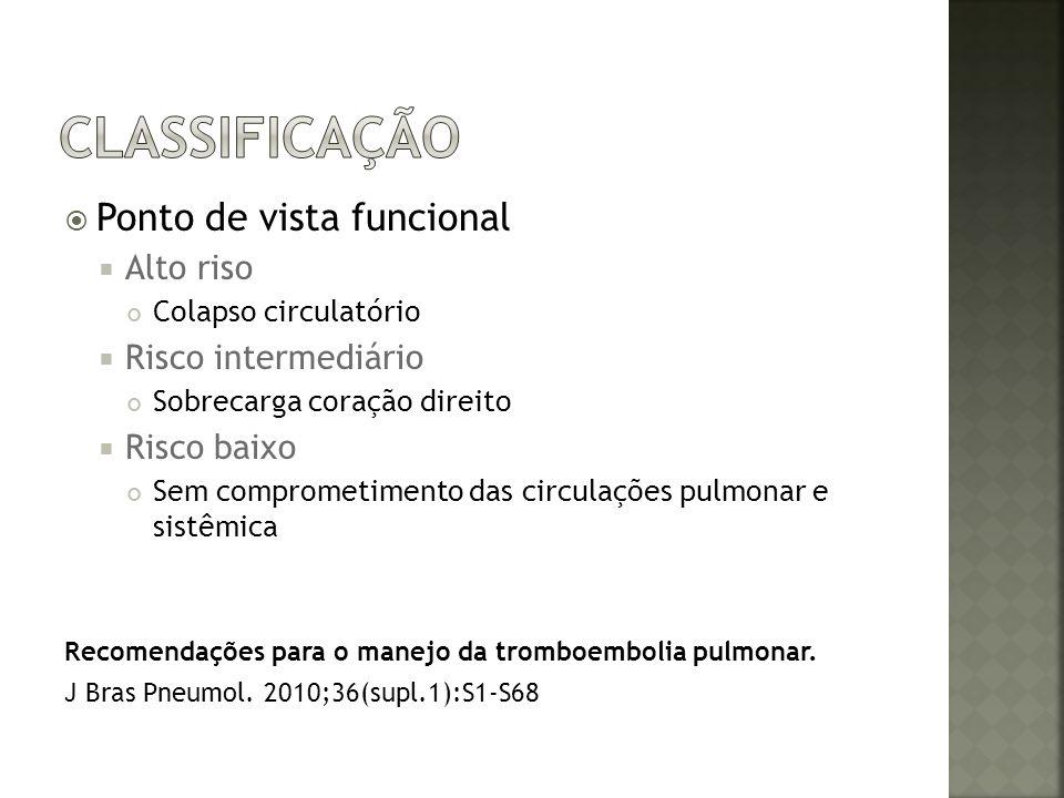 Probabilidade clínica: Baixa: < 2,0 pontos Média: Entre 2,0 e 6,0 pontos Alta: > 6,0 pontos Recomendações para o manejo da tromboembolia pulmonar.