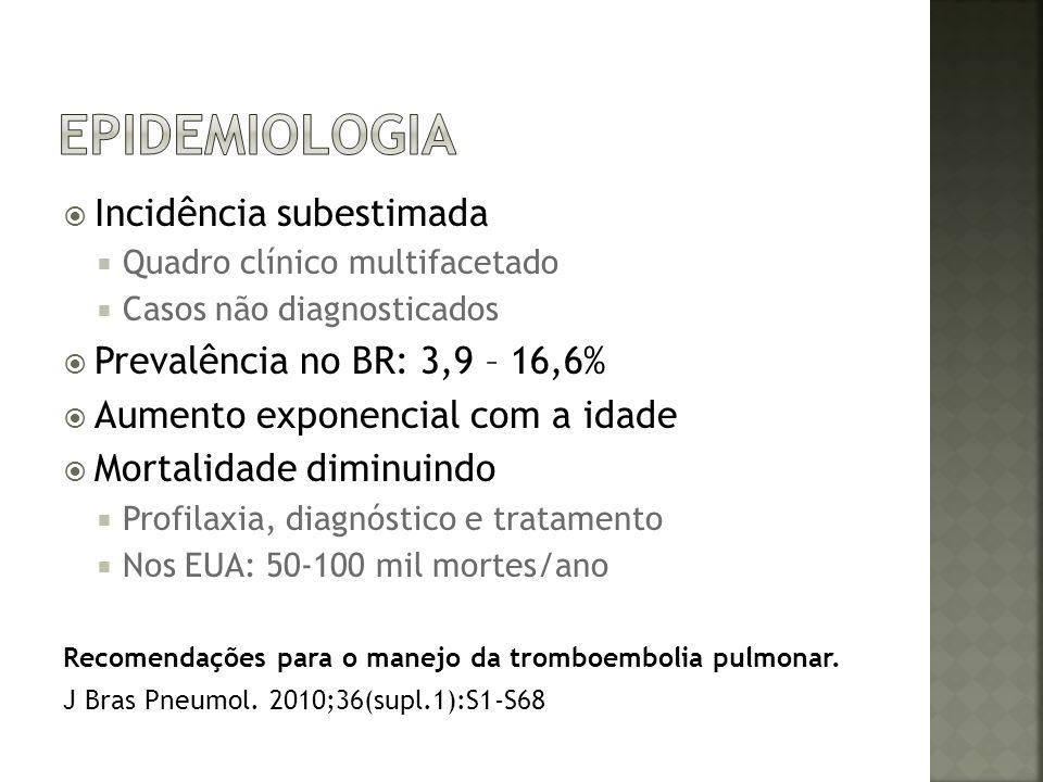 IAM Aneurisma de aorta torácica Tamponamento cardíaco Pneumotórax / pneumomediastino ICC descompensada Asma aguda Pneumonia Tb pleuropulmonar Exacerbação de DPOC Recomendações para o manejo da tromboembolia pulmonar.