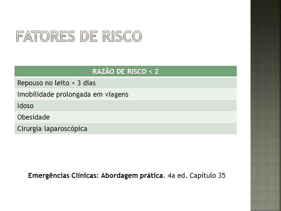RAZÃO DE RISCO < 2 Repouso no leito < 3 dias Imobilidade prolongada em viagens Idoso Obesidade Cirurgia laparoscópica Emergências Clínicas: Abordagem