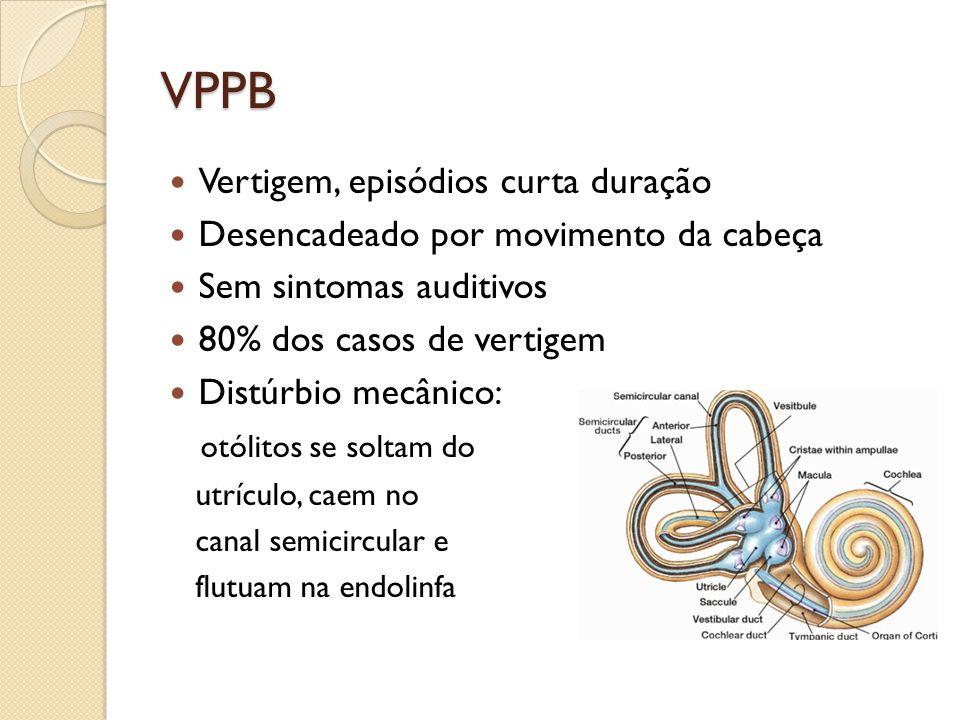 VPPB Vertigem, episódios curta duração Desencadeado por movimento da cabeça Sem sintomas auditivos 80% dos casos de vertigem Distúrbio mecânico: otóli