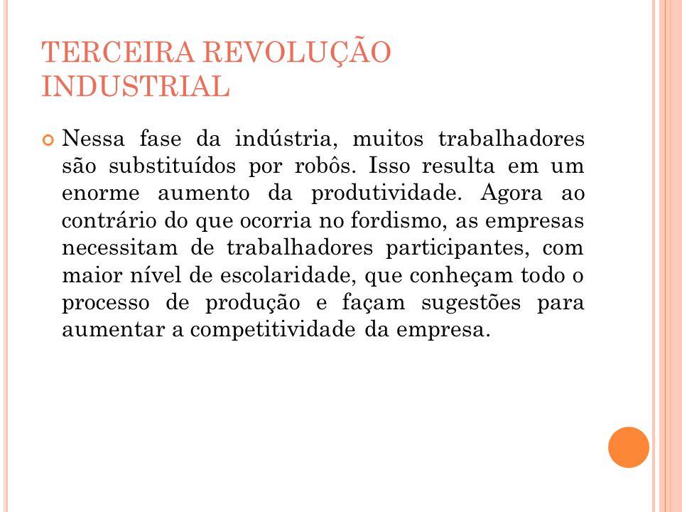 TERCEIRA REVOLUÇÃO INDUSTRIAL Nessa fase da indústria, muitos trabalhadores são substituídos por robôs. Isso resulta em um enorme aumento da produtivi