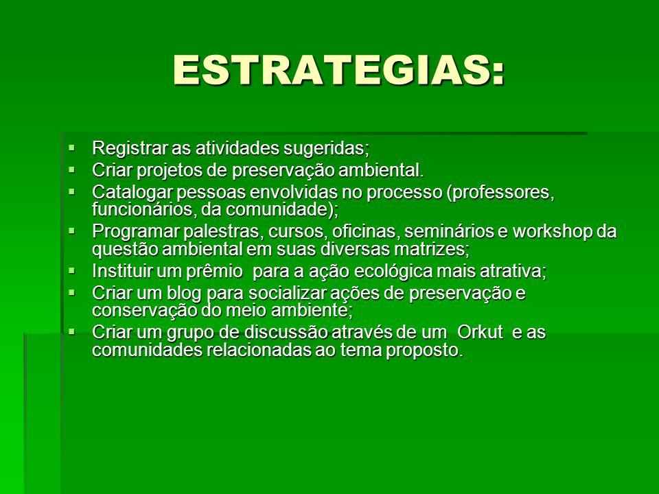 ESTRATEGIAS: ESTRATEGIAS: Registrar as atividades sugeridas; Registrar as atividades sugeridas; Criar projetos de preservação ambiental.
